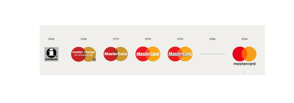 Mastercard re-branding